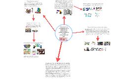 Copy of Relacion de la ciudadania con la autoridad, la participacion