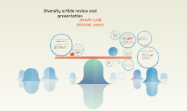 Copy of Diversity article review and presentation