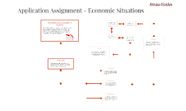 Application Assignment - Economic Situations