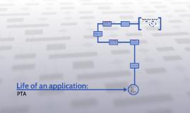 Life of an application: PTA