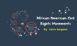 African American Civil Rights Movements