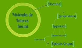 Vivienda de interés social