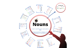Copy of Nouns