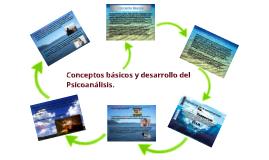 Concepto y desarrollo del  psicoanálisis