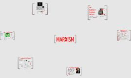 Marxism Phil