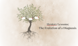 Hystery Lessons: The Evolution of a Diagnosis