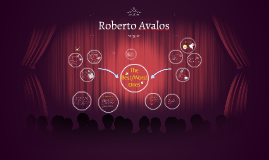 Roberto Avalos