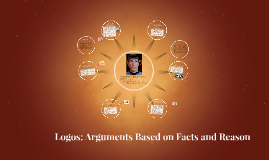 Logos: Arguments Based on Facts and Reason