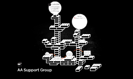 AA Support Group