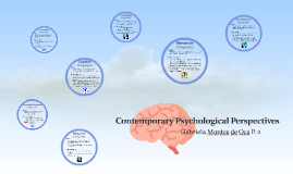 Psychology Perspectices