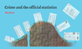 Crime and the official statistics
