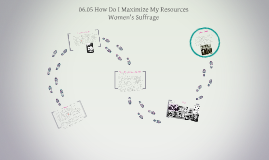 06.05 How Do I Maximize My Resources