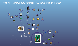 Copy of POPULISM AND THE WIZARD OF OZ