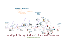 Copy of History of Mental Illness : Barry
