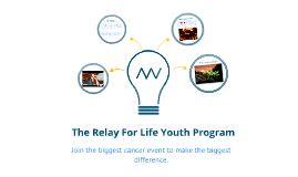 Relay For Life Youth Program
