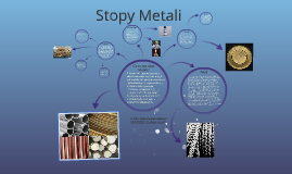 Stopy Metali