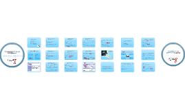 Copy of Een hulpkaart bij toetsen aardrijkskunde