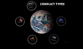 Copy of Conflict Types