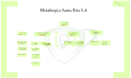 Copy of metalurgica santa rita s.a