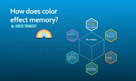 How does color effect Memory