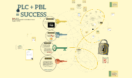 PLC + PBL = SUCCESS