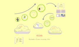 Second Placement-KCAA