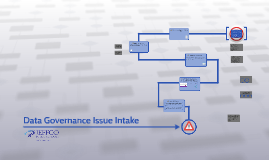Data Governance Issue Intake