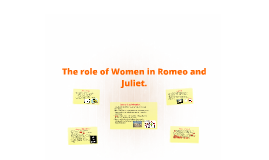 Copy of The role of Women in Romeo and Juliet.