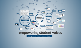 empowering student voices