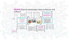 Copy of FQ: How is stereotyping related to history and culture?