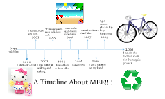A Timeline about my Life