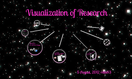 Visualization of Research