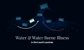 Water & Water Borne Illness