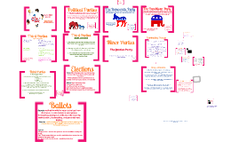 Copy of Copy of Kimberly Shultz - Political Parties