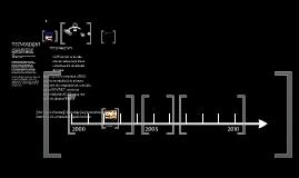 Mapa Conceptual Sobre Las Tics