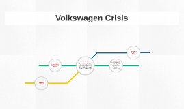 Copy of Volkswagen Crisis