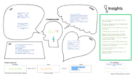 Empathy Map - Edited version after feedback