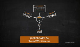 Copy of SCOREBOARD for