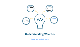 Copy of Understanding Weather and Climate