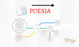 Copy of poesia