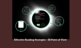 Effective Reading Strategies - 5B Point of View