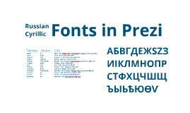 Russian/Cyrillic Fonts in Prezi