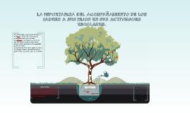 Copy of LA IMPORTANCIA DEL ACOMPAÑAMIENTO DE LOS PADRES A LOS NIÑOS