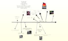 Timeline - Academic Writing