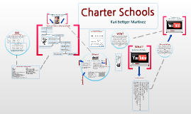 Copy of Charter schools