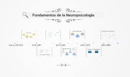 Fundamentos de la Neuropsicología