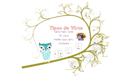 Copy of Valeria Ovalles Durán - Tipos de Virus