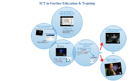 ICT in Further Education & Training - A Global Overview