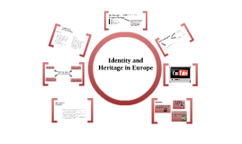 Identity and Heritage in Europe