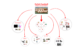 Polish Football. Political and Social Aspects